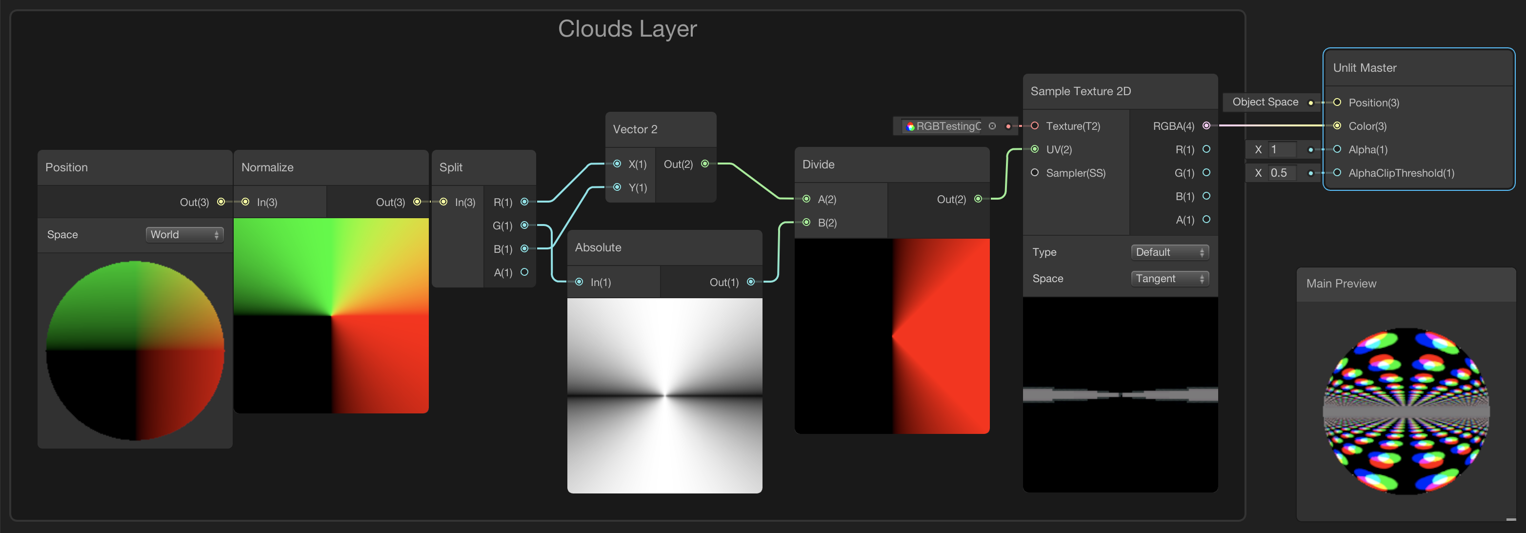 Image displaying the clouds layer shader graph nodes setup.
