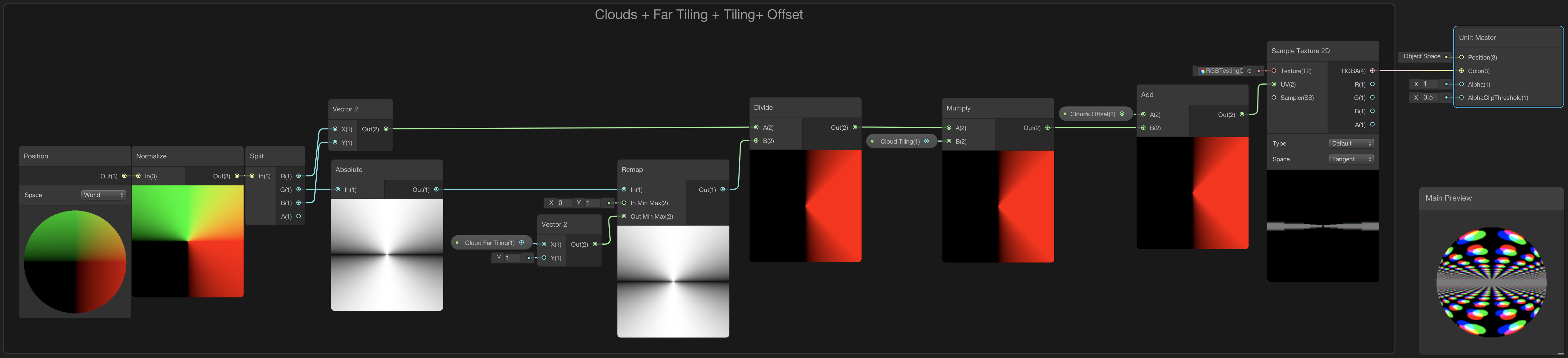 Image displaying the shader graph node setup to add texture offset to the clouds layer.