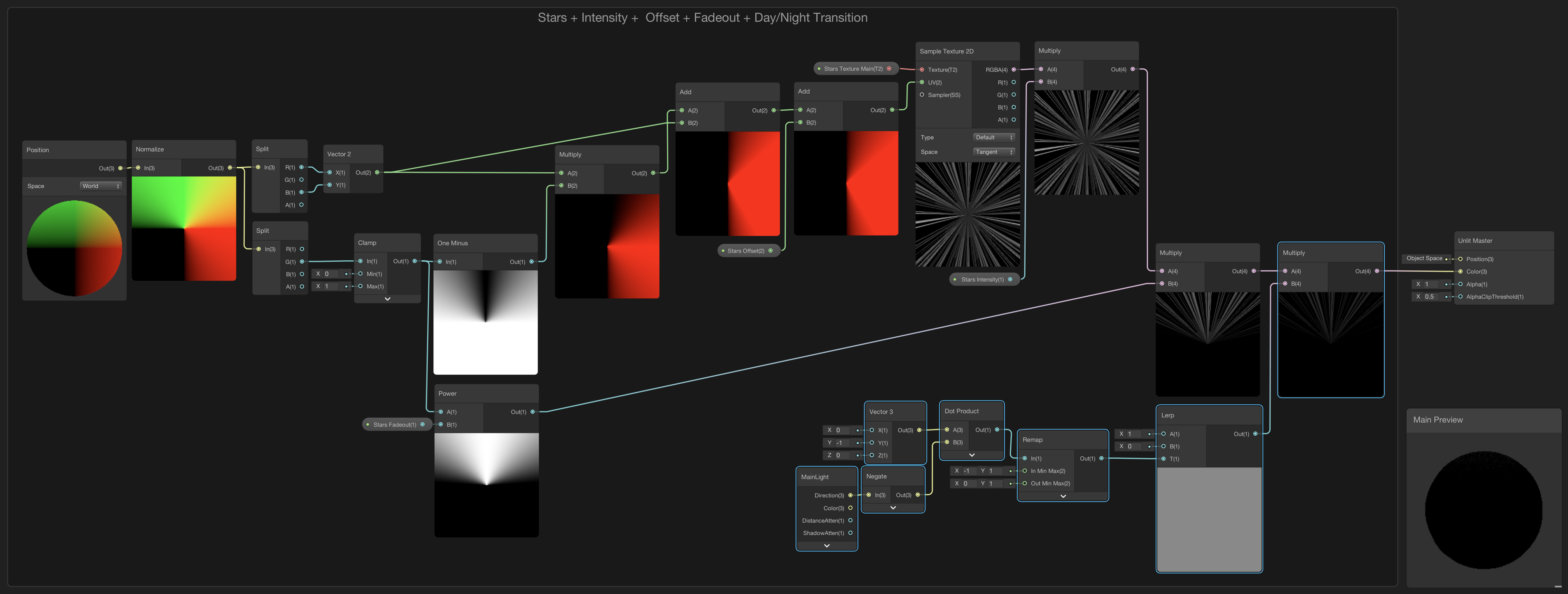 Image displaying the shader graph node setup to add a day night transition to the stars layer.