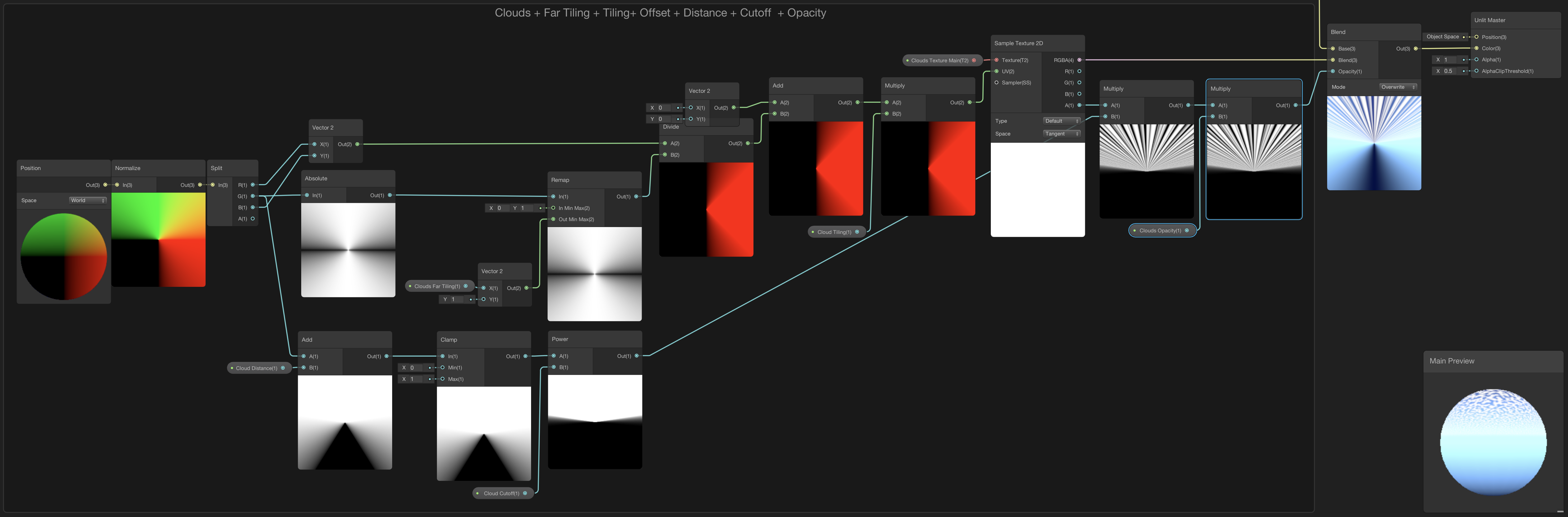 Image displaying the shader graph node setup to add texture opacity to the clouds layer.