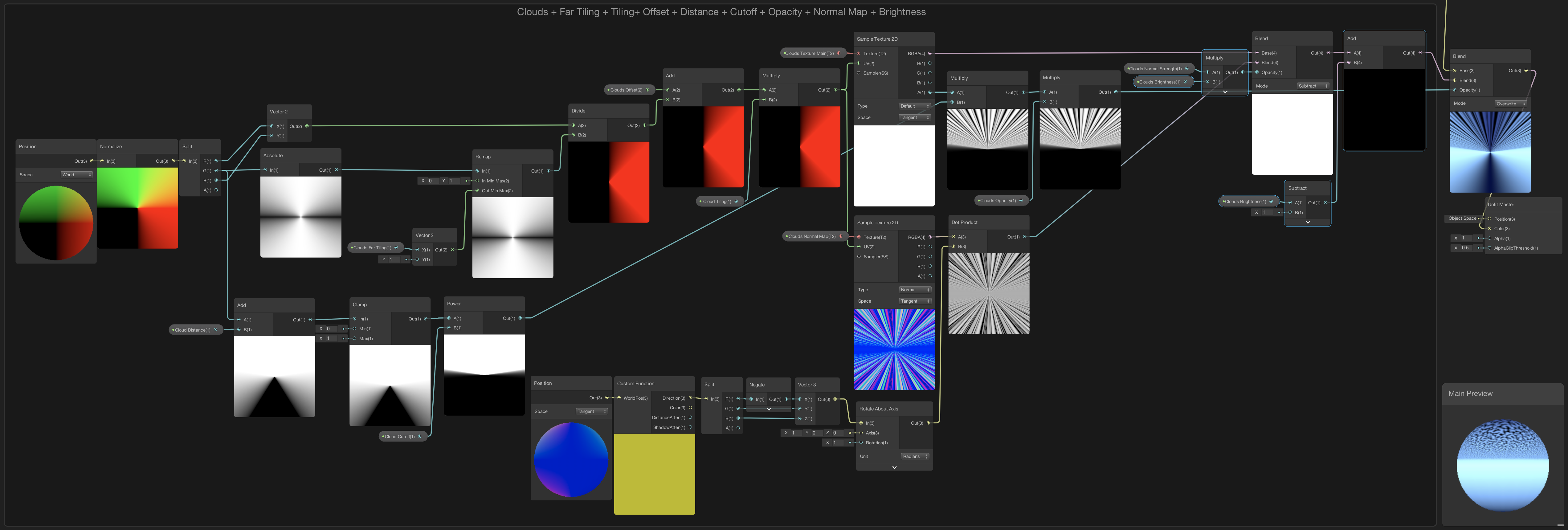 Image displaying the shader graph node setup to add brightness to the clouds layer.