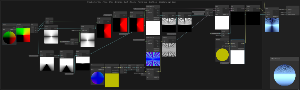 Image displaying the shader graph node setup to add a clouds color property to the graph.